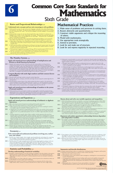 6th grade Mathematics Common Core standards poster. Printed on fire-retardant reinforced vinyl, this poster can be written on, washed off, and used year after year.  #6th #sixth #grade #common #core #standards #poster #math #mathematics #tool #tools #guide #chart #table #teaching #resources #schooling