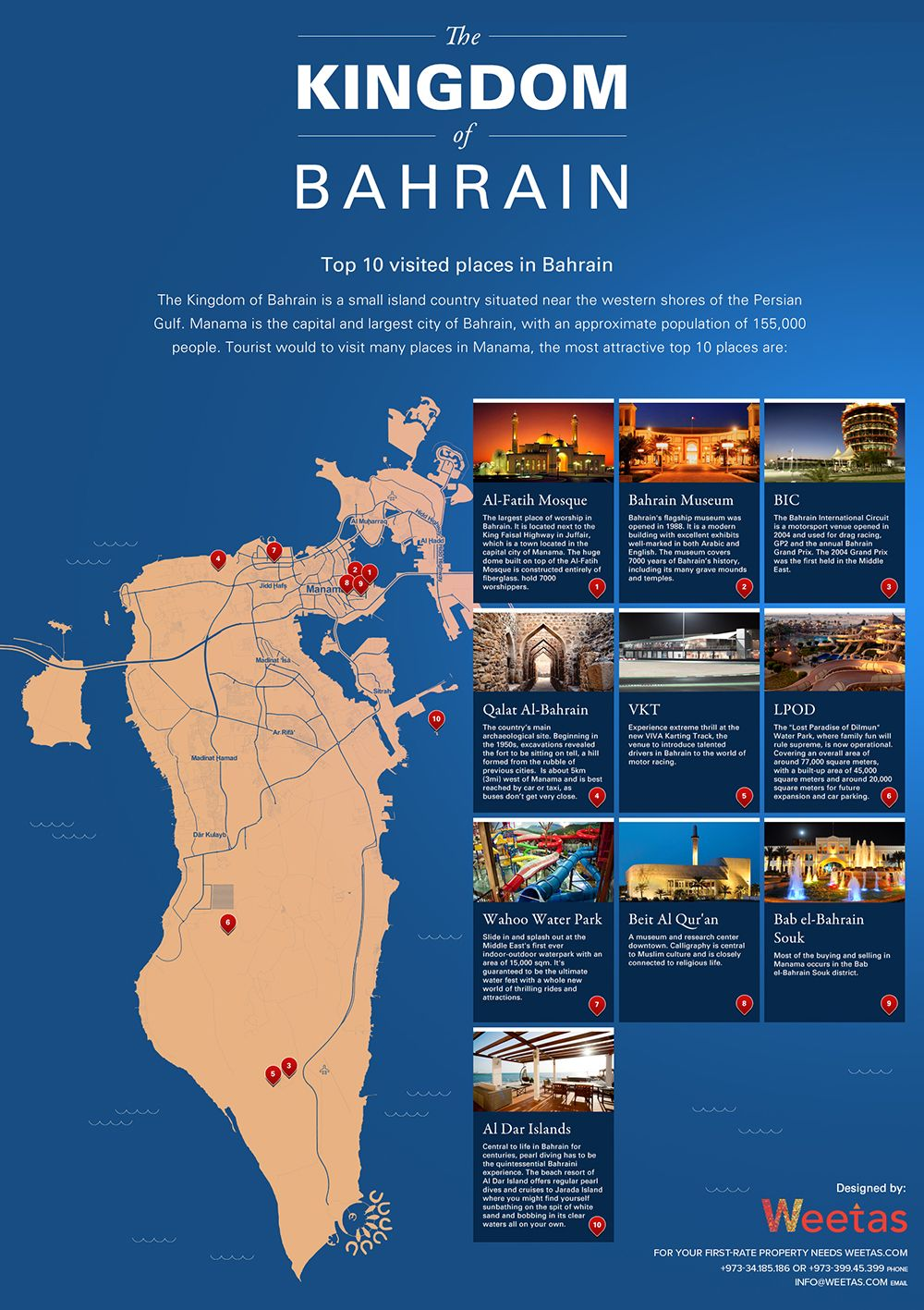 Top Places To Visit In Bahrain in 2019 | Places to visit ...