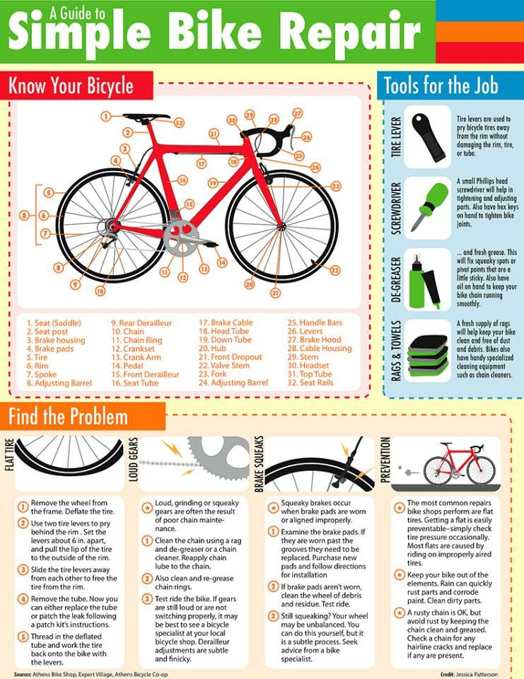 Simple Bike Repair Simple Bike Bike Repair Bicycle Maintenance