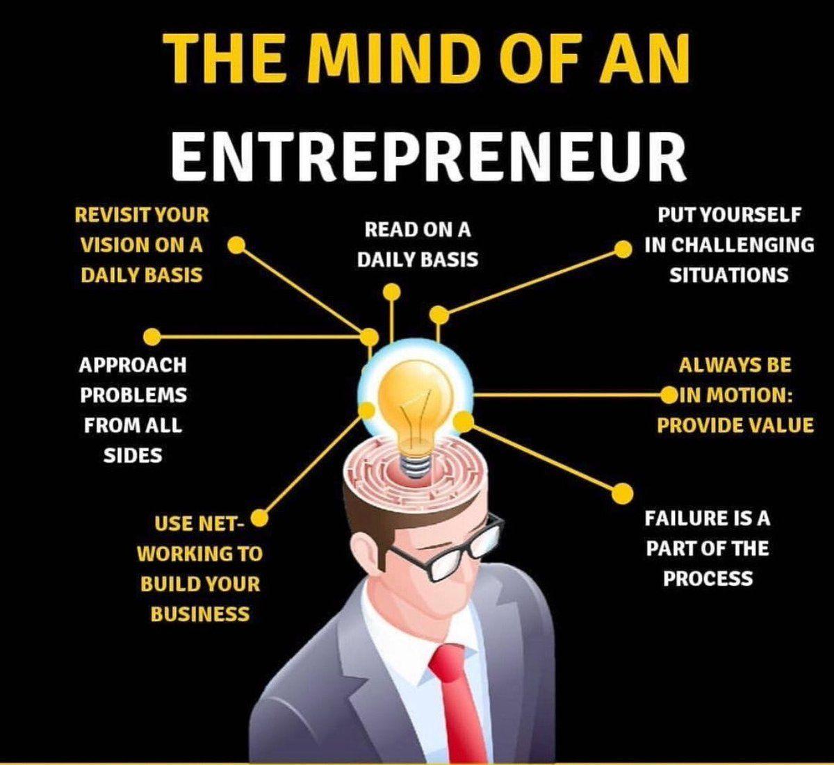 News about #entrepreneurship on Twitter | Business entrepreneur startups,  Business entrepreneurship, Money management advice