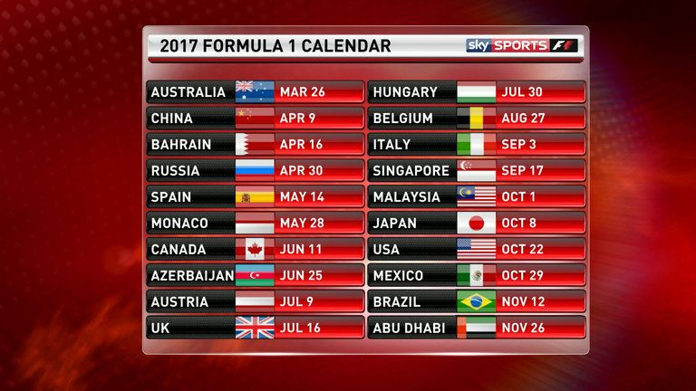 F1 2017 calendar and schedule, driver lineups and test