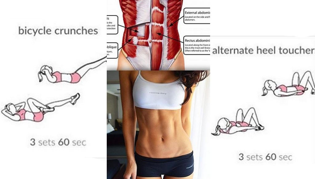 Target These Muscles Unique Workouts Bicycle Crunches Core