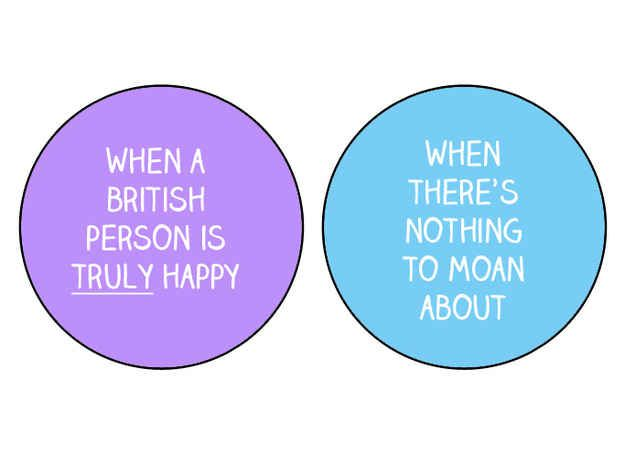 22 Venn Diagrams Only British People Will Understand Funny