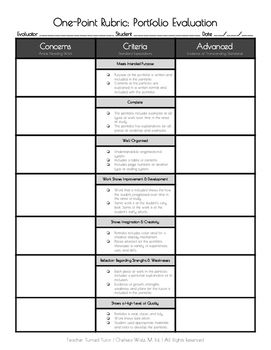 One Point Rubric Portfolio Evaluation  Rubrics Teacher Pay