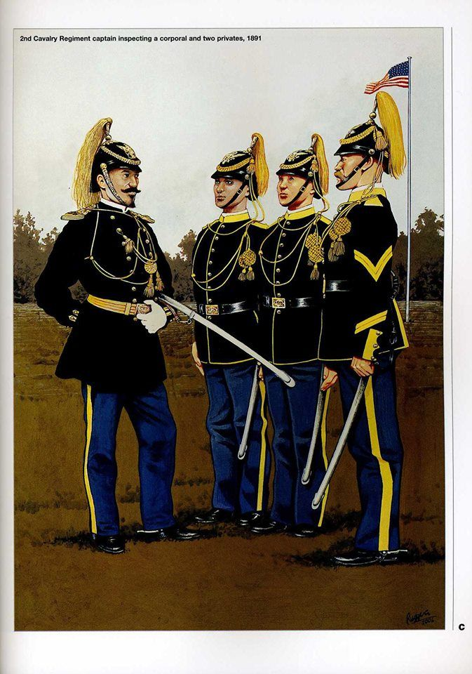 2nd Cavalry Regiment Captain Inspecting A Corporal And Two Privates 1891 Us Army Uniforms American Indian Wars Army History