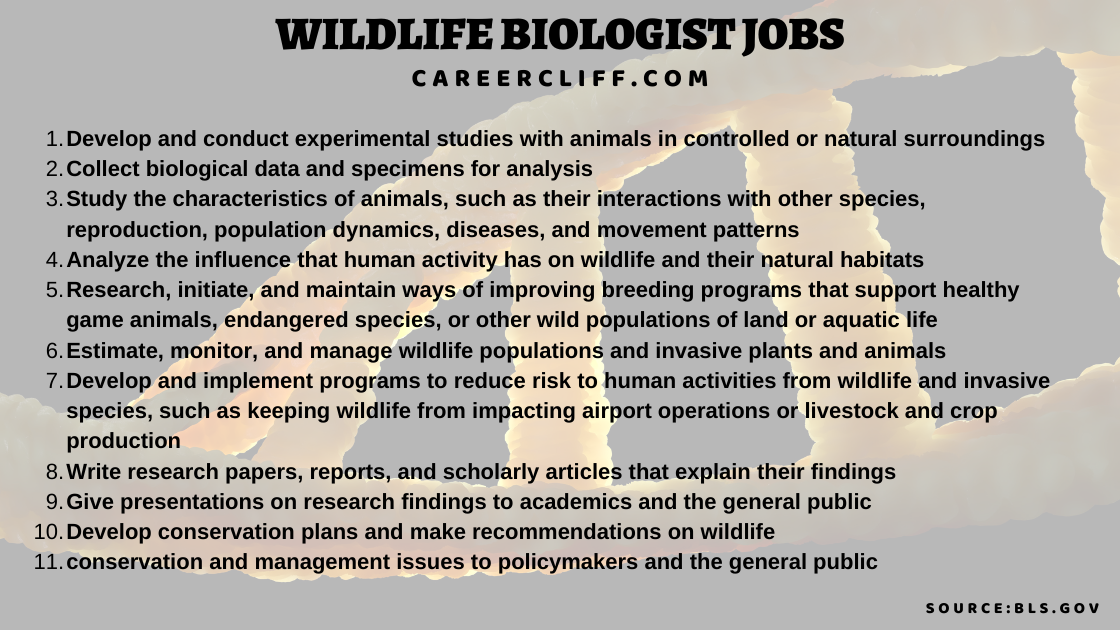 animal biologists conservation biology jobs wildlife biologist job description animal biology jobs wildlife biology internships entry level wildlife biologist jobs wildlife biologist careers wildlife biologist jobs near me nature biologist wild biologist animal biologist degree airport wildlife biologist wildlife biologist pay forestry biologist wolf biologist jobs wildlife biologist description entry level conservation biology jobs jobs with wildlife biology degree airport wildlife biologist jobs jobs you can get with a wildlife biology degree wildlife biologist jobs abroad wildlife biologist jobs game biologist zoologists and wildlife biologists jobs wildlife biology summer internships endangered species biologist jobs wildlife researcher jobs careers in zoology and wildlife biology jobs in zoology and wildlife biology bat biologist jobs fish and wildlife biologist jobs wildlife biologist qualifications wildlife and conservation biology jobs conservation biology degree jobs wildlife and conservation biology careers waterfowl biologist jobs wildlife biologist job openings conservation biology jobs near me wildlife biologist positions bear biologist jobs wildlife biology technician fish and game biologist jobs for wildlife biology majors indeed wildlife biologist zoo biologist jobs careers with wildlife biology degree air force wildlife biologist wolf biologist degree wildlife biologist work environment wildlife biologist companies