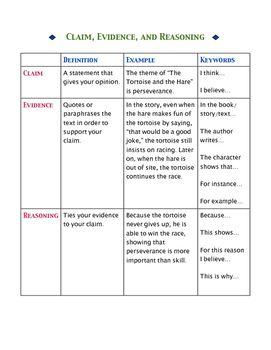 Graphic Organizer for Claim, Evidence, Reasoning | Writing ...