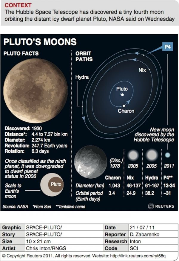 Pluto Dwarf Planet Facts - Pics about space
