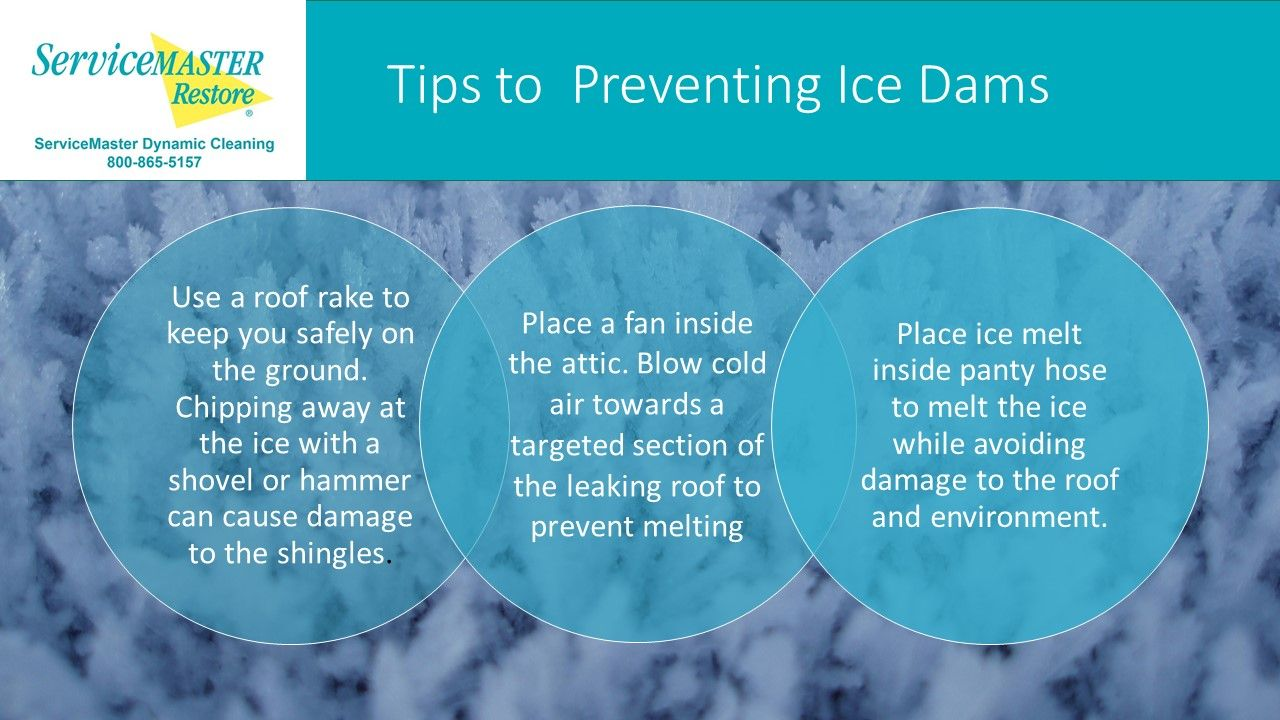 Ice Dams Can Cause Major Damage To Gutters And Shingles Not To Mention Water Damage In The Home Prevention Is Key To Avoid Ice Dams Severe Weather Ice Melting