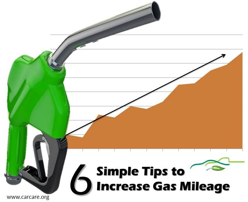 6 Simple Car Care Tips to Increase Gas Mileage Spring is here and so ...