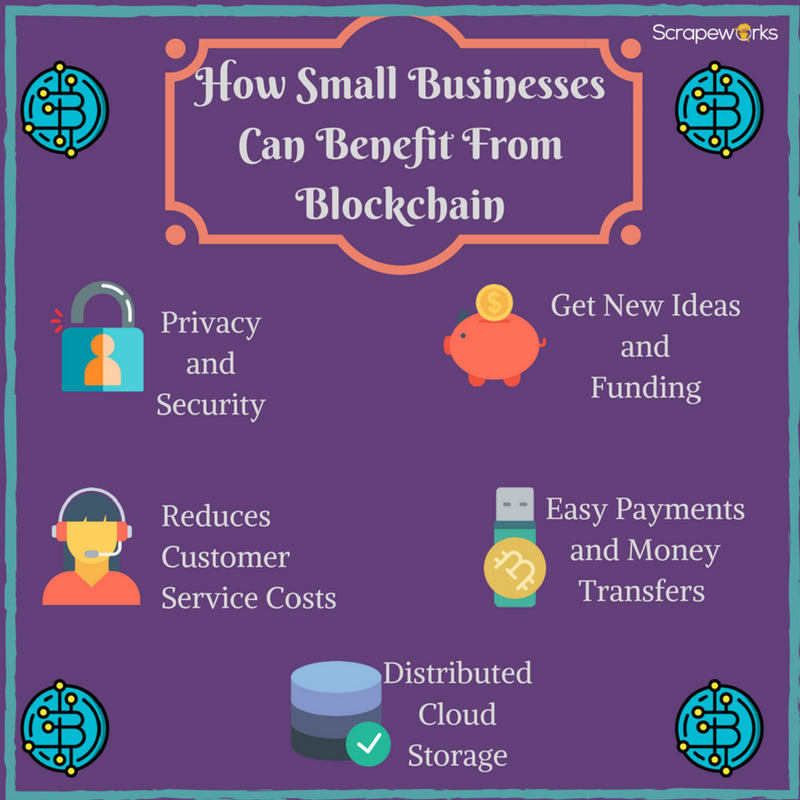 can businesses benefit from cryptocurrency
