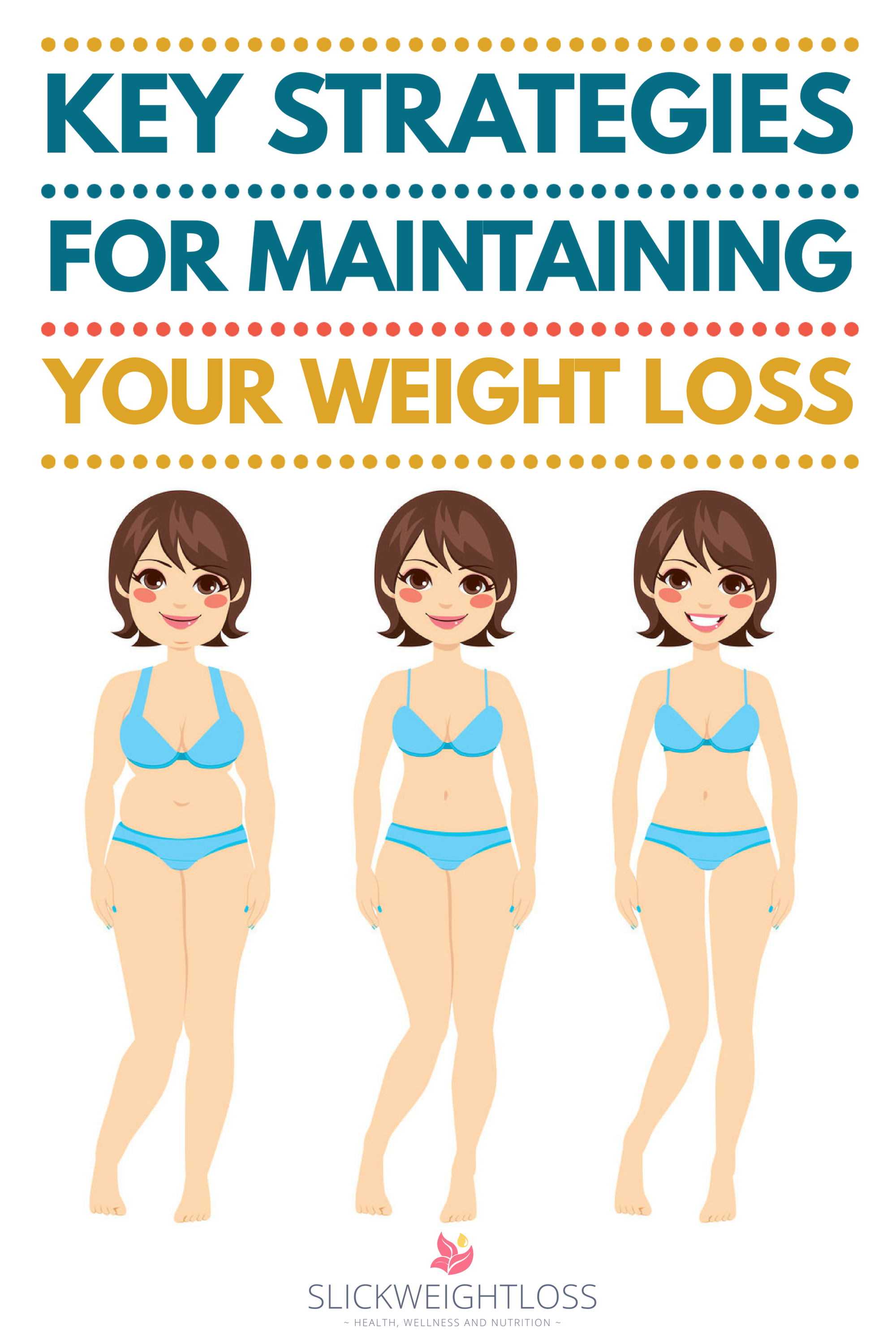 Communication on this topic: How to Maintain Your Weight Loss, how-to-maintain-your-weight-loss/