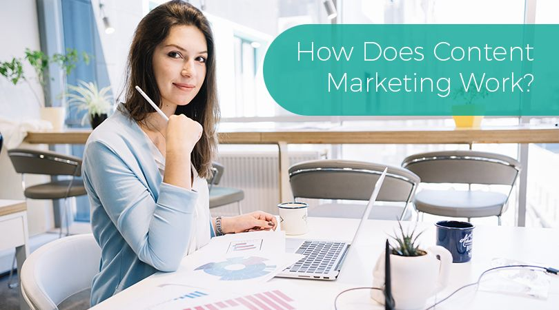 How Does Content Marketing Work? Social media marketing