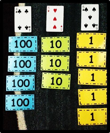 place value game, kids draw three cards, then build the number with hundreds, tens and ones cards, could also do with base ten blocks