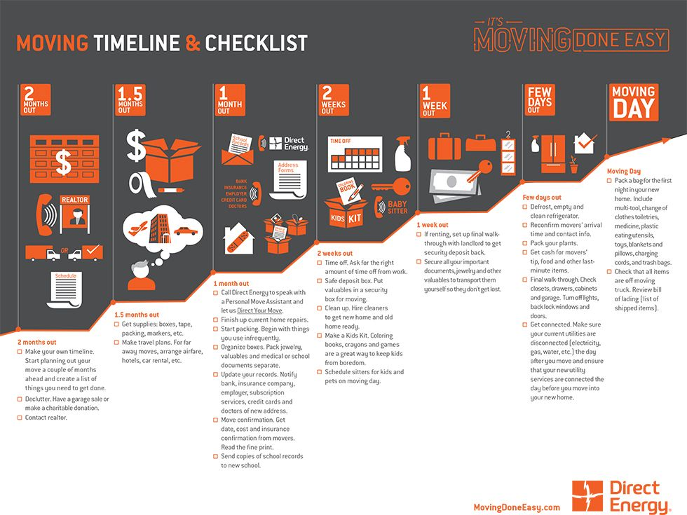 Direct Energy Moving Checklist Movingdoneeasy  Brighter Home