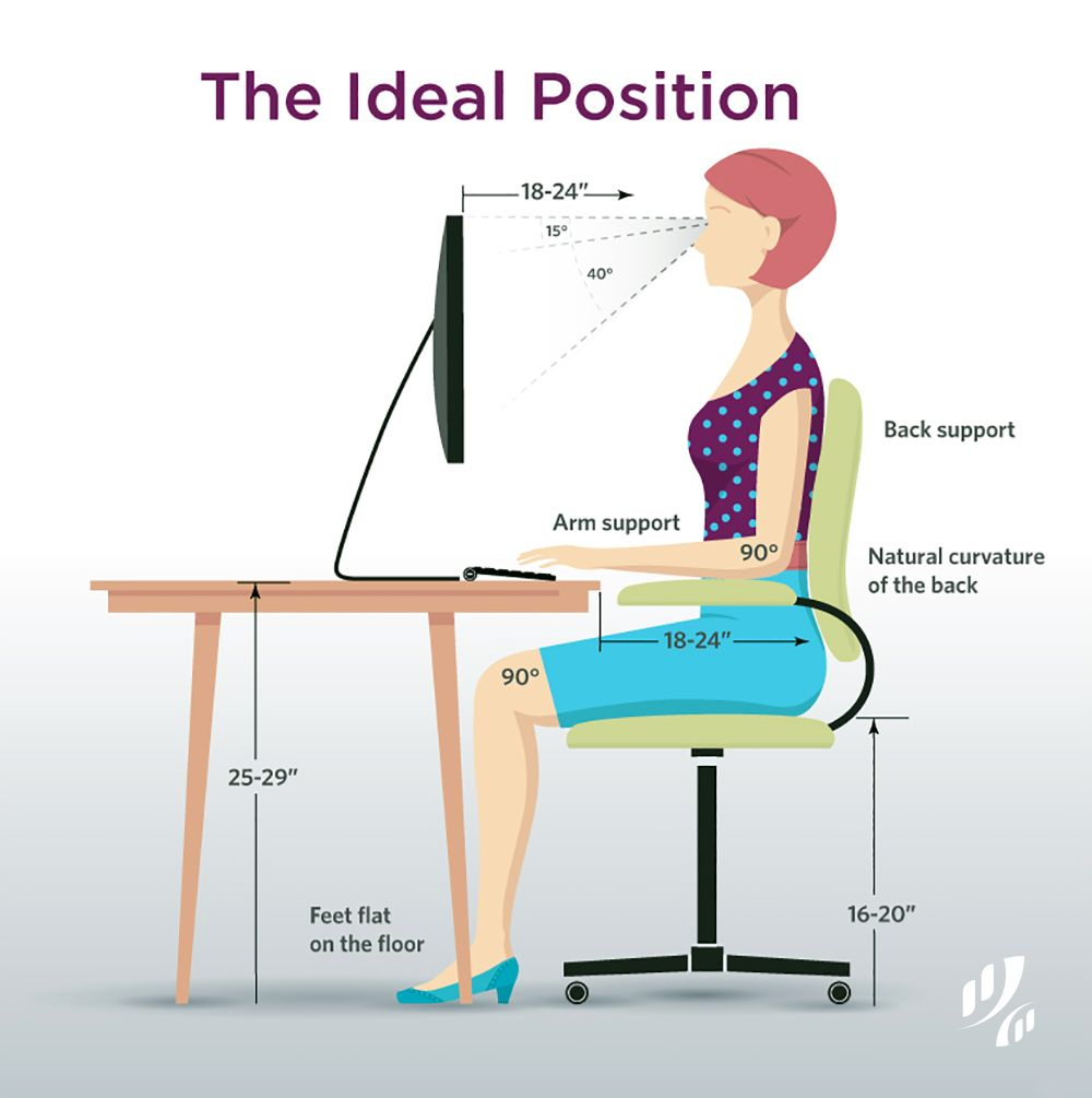 Sofa Nova Klachten The Ideal Sitting Position Posture Situp Posture Desk