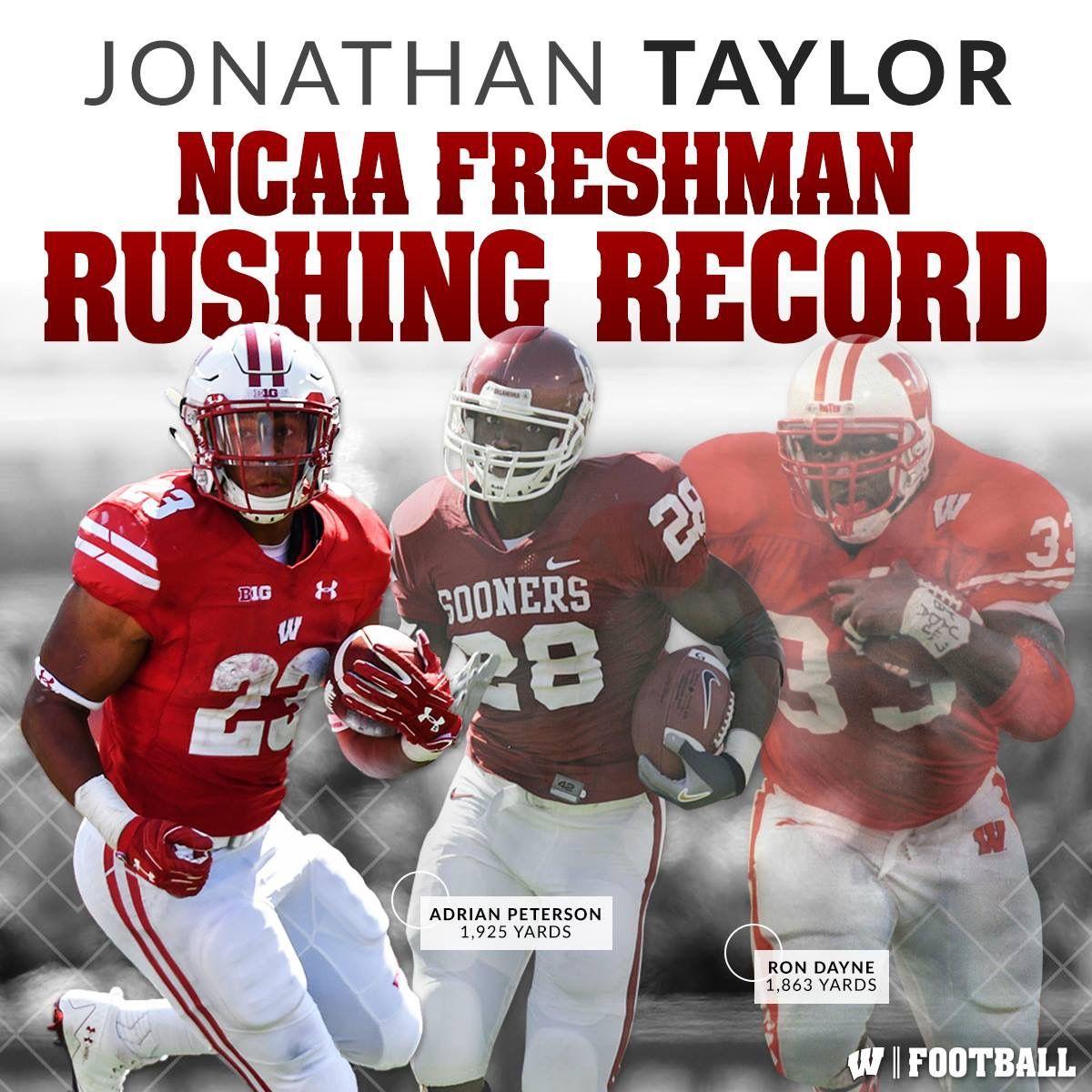 Jonathan Taylor Wisconsin Badgers Football Football