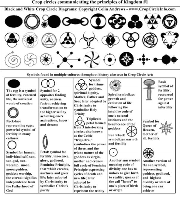 Satanic Symbols And Meanings Ufo And Crop Circles Ufo And Crop