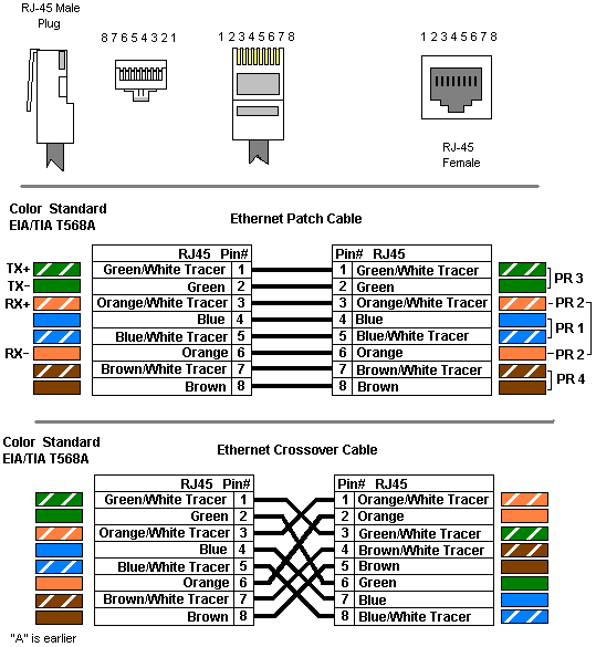 Norme T568a Electrical Wiring Diagram Electrical Projects Rj45