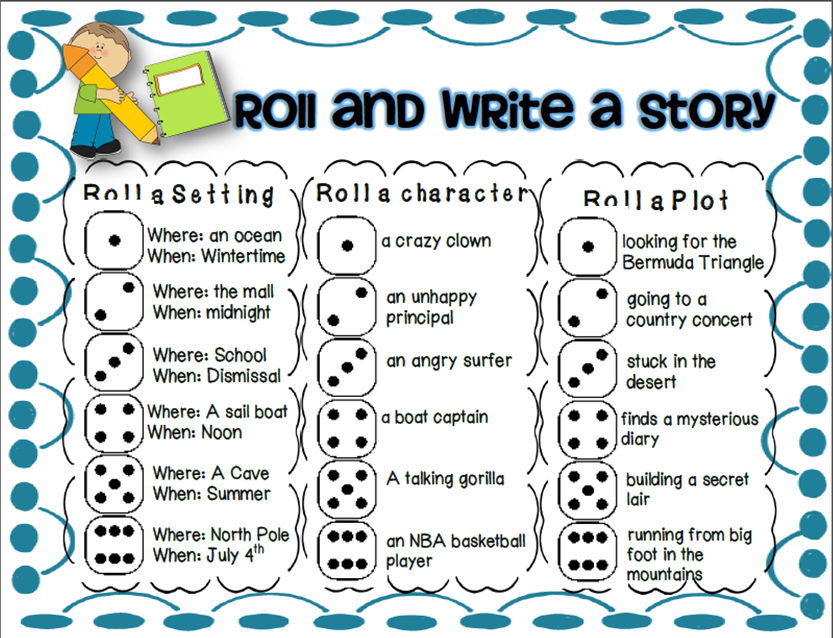 writing a narrative story