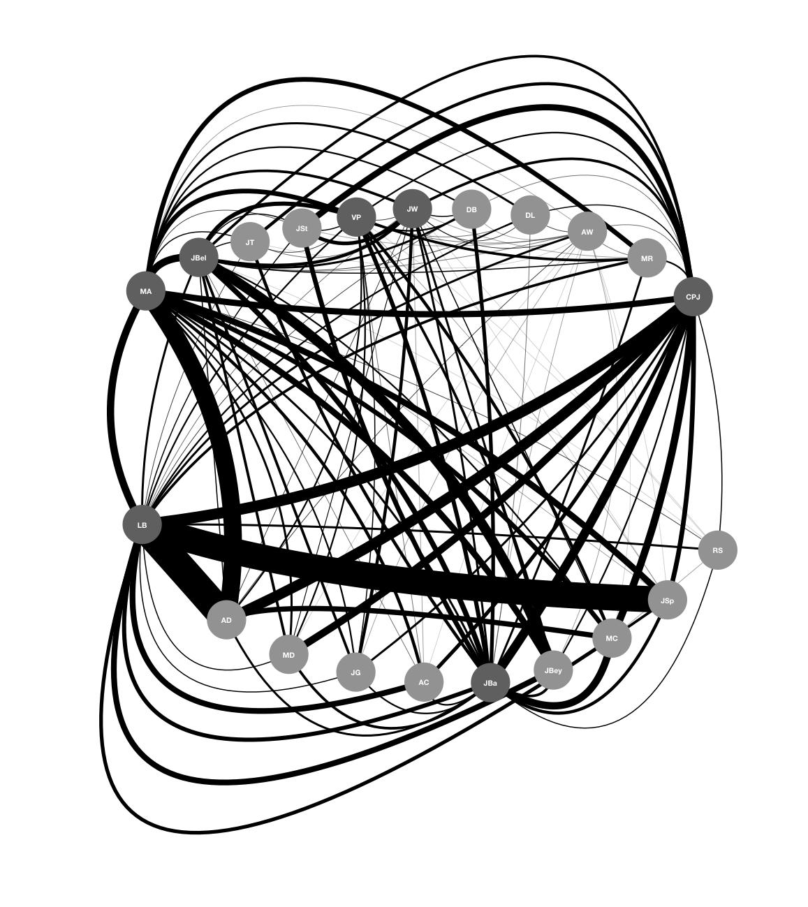 Connectedness | exitcreative