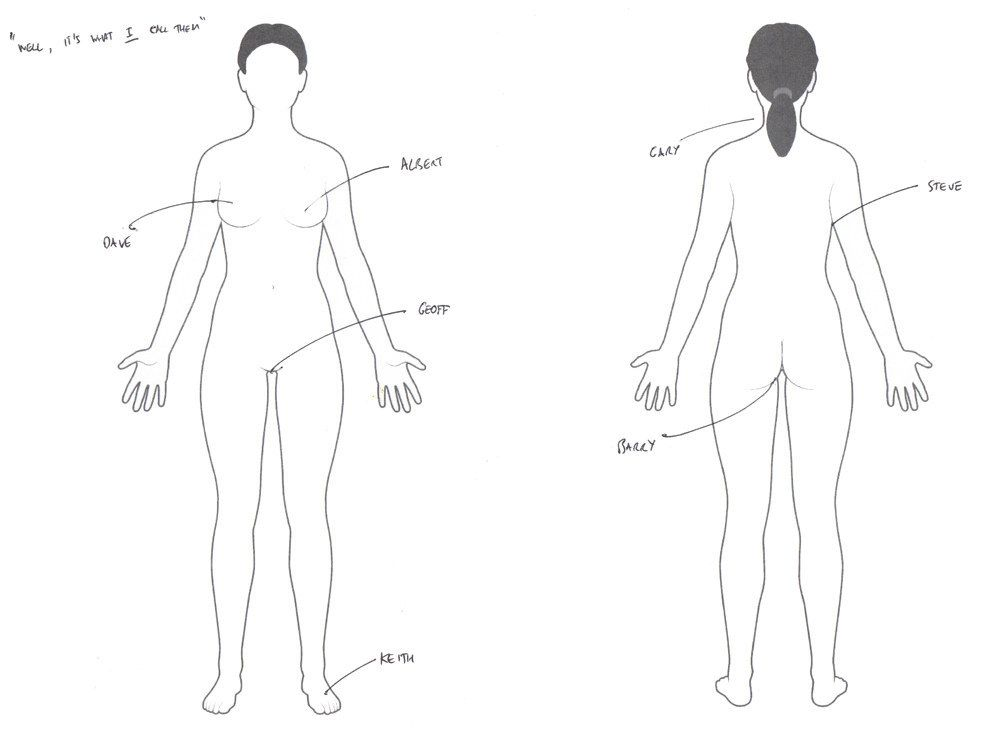 We Asked Men To Label Women S 7 Erogenous Zones According To
