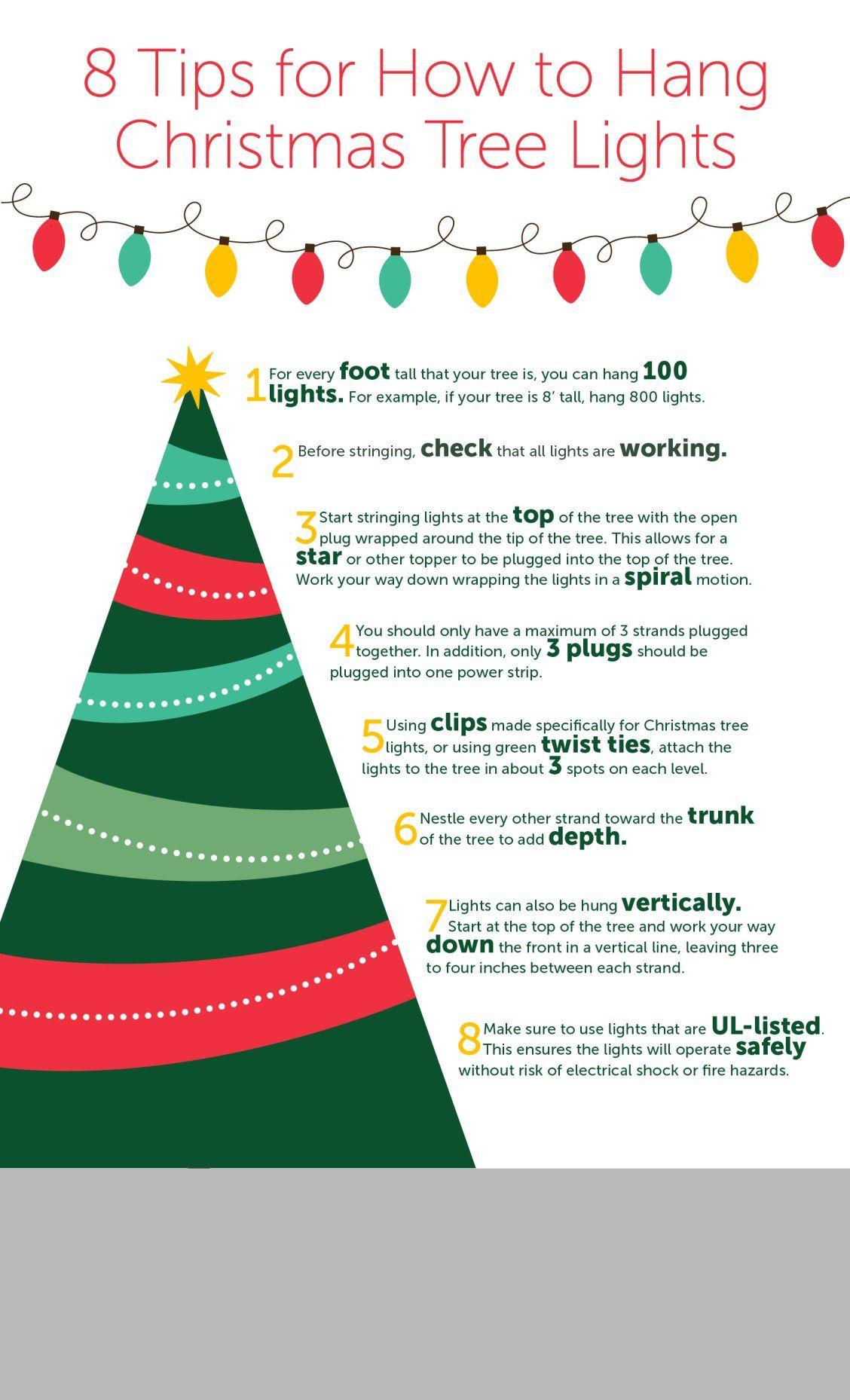 Tips For How To Hang Christmas Tree Lights Hanging Christmas Lights Hanging Christmas Tree Christmas Tree Lighting