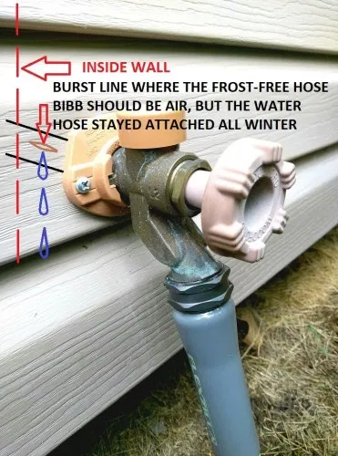 Detect And Prevent Burst Frozen Pipes This Winter