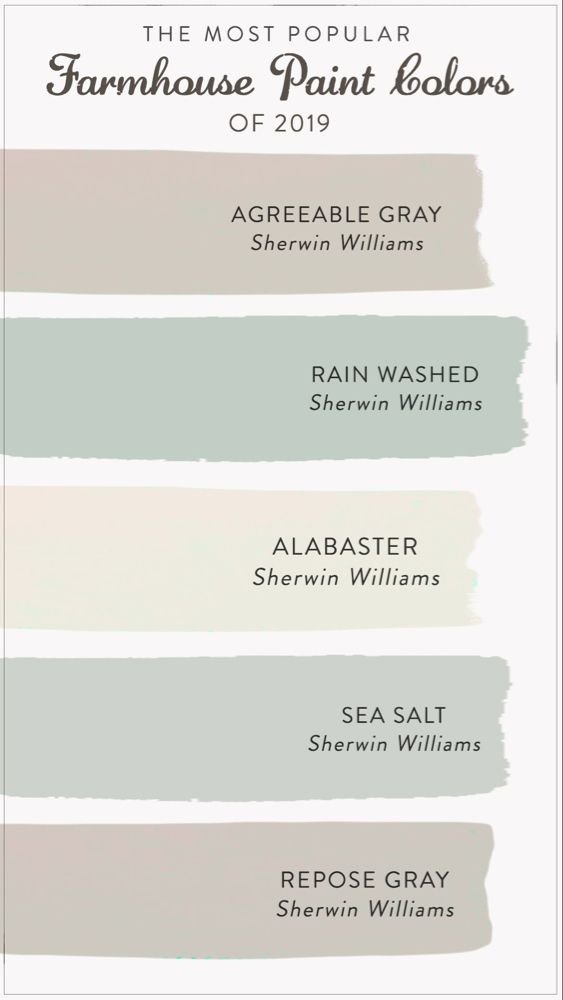The Most Popular Farmhouse Paint Colors of 2020 - Decor Steals Blog #indoorpaintcolors