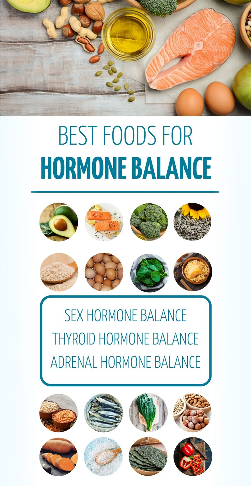 12 Foods To Add To Your Diet For A Healthy Endocrine System Foods To Balance Hormones Hormone Balancing Hormone Imbalance