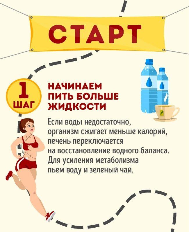 Советы похудения и упражнения