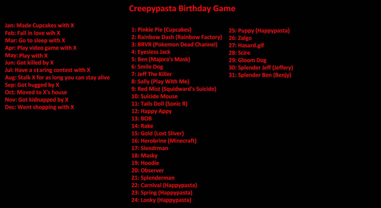 Creepypasta Sally Creepypasta Birthday Game By Xtoxicxrosex On Deviantart Fall In Love With Smile Dog Well Th Birthday Games Creepypasta Birthday Scenario