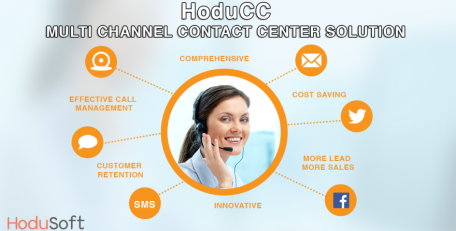 Hodusoft announced new features of Hoducc that made it best call center software
