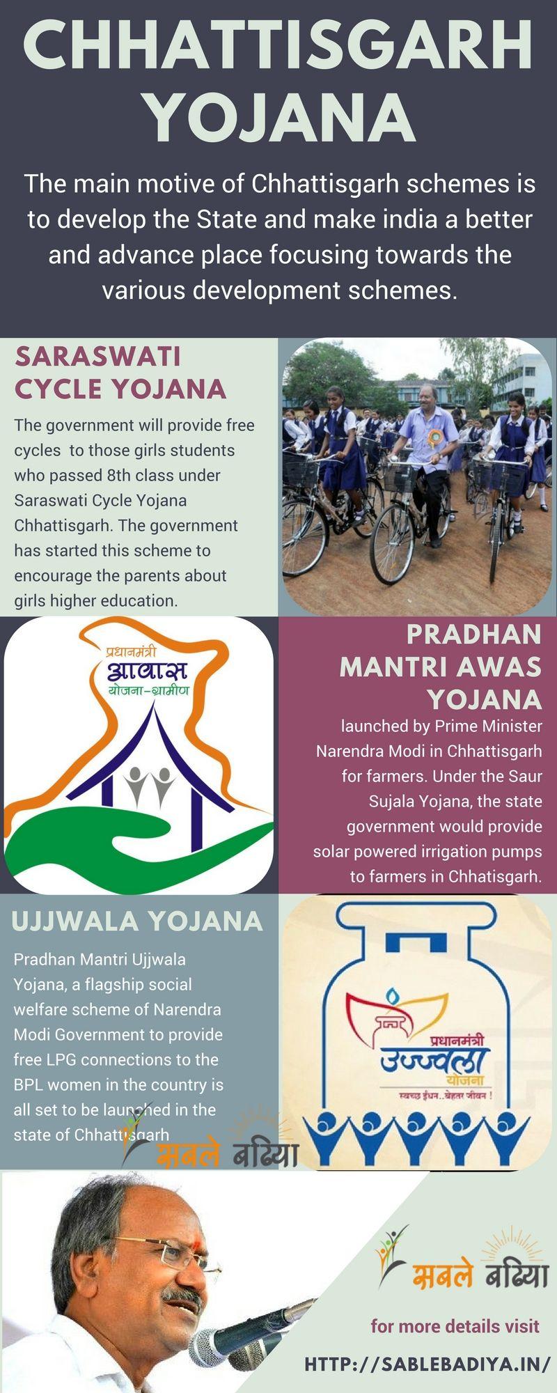 Pradhan mantri awas yojana gramin renamed from indira awas yojana has turned out to