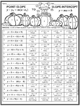 Thanksgiving Algebra Writing Linear Equations (Point-Slope
