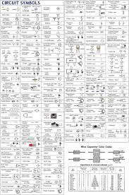 Image result for all electronics components list | Retele