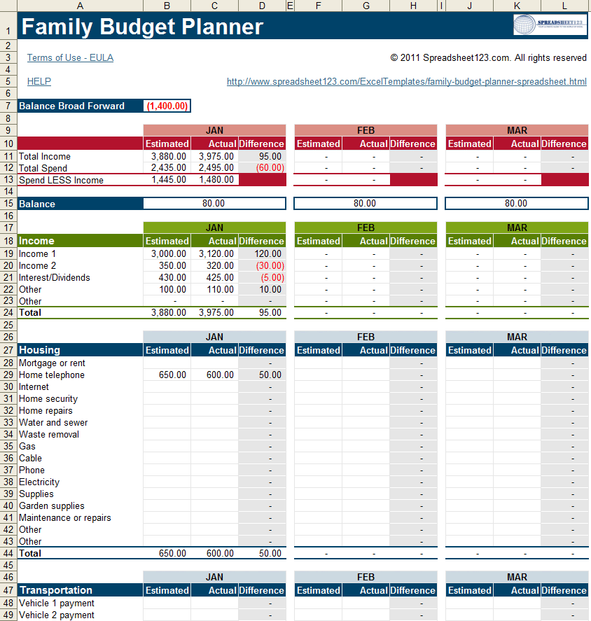 Create a persona or family budget for more information for Budget preparation template