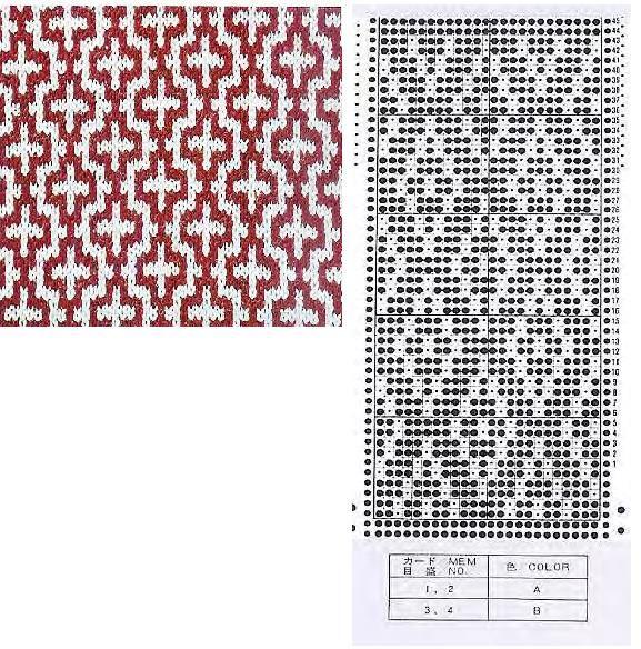 Pin by SELENMAR on #Pattern Designs for machine Knitting # Slip ...