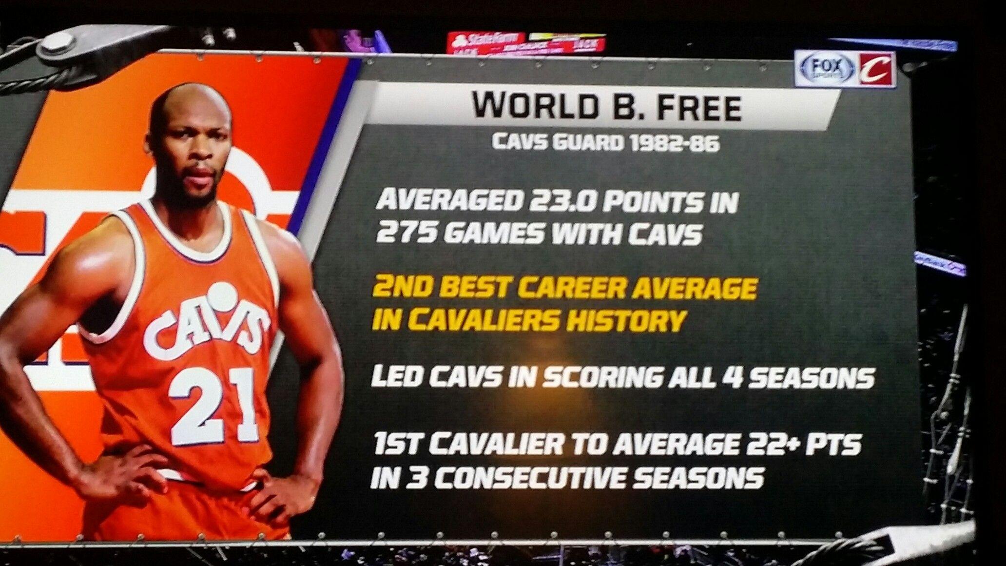 World b Free Cleveland Cavalier s Pinterest