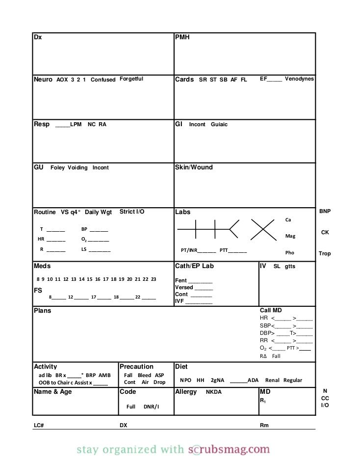 nursing reports templates