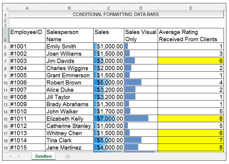 Basic Conditional Formatting in Excel & Access [Using a Sales