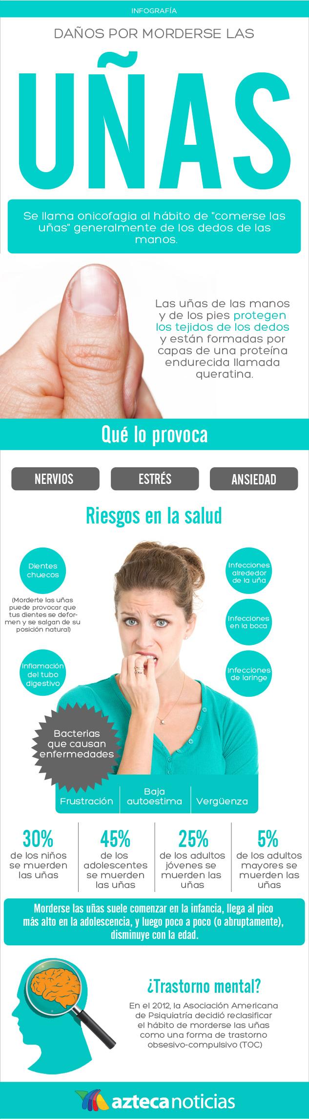 Daños por morderse las uñas #infografia | Anatomía | Pinterest | La ...