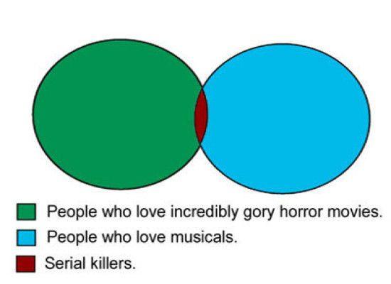 Jesus Karaoke And Serial Killers The Funniest Venn Diagrams The