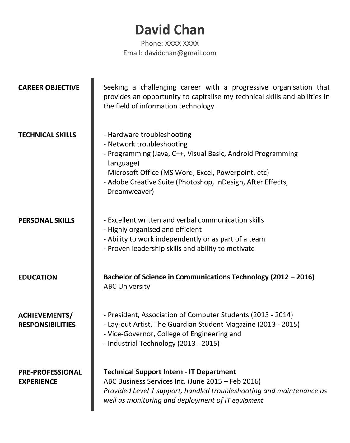 Resume After College Sample Resume For Fresh Graduates Professional Jobsdb Hong Kong