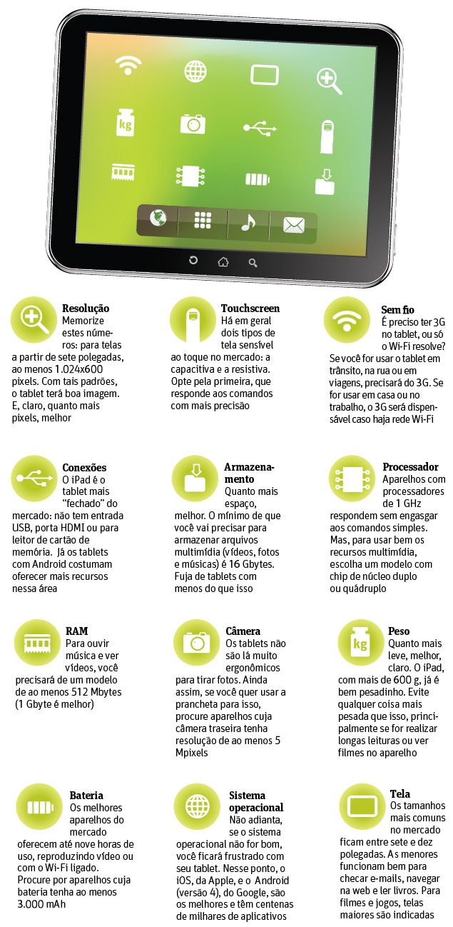 Folha.com - Tec - Saiba o que você precisa ver ao escolher seu tablet - 06/06/2012