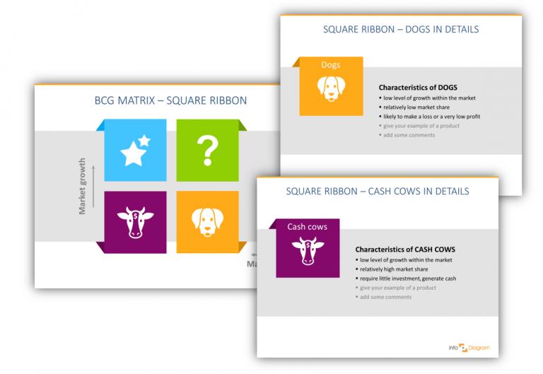 Bcg Matrix Product Portfolio Model Diagram  Ppt Chart
