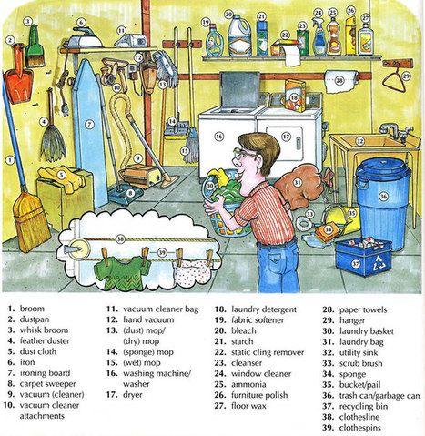Limpieza De Los Hogares Y El Vocabulario De Lavanderia Con Fotos