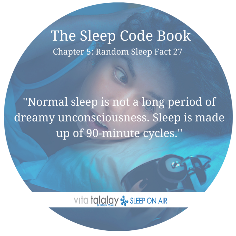 Normal sleep is not a long period of dreamy unconsciousness. Sleep is made up of 90-minute cycles.