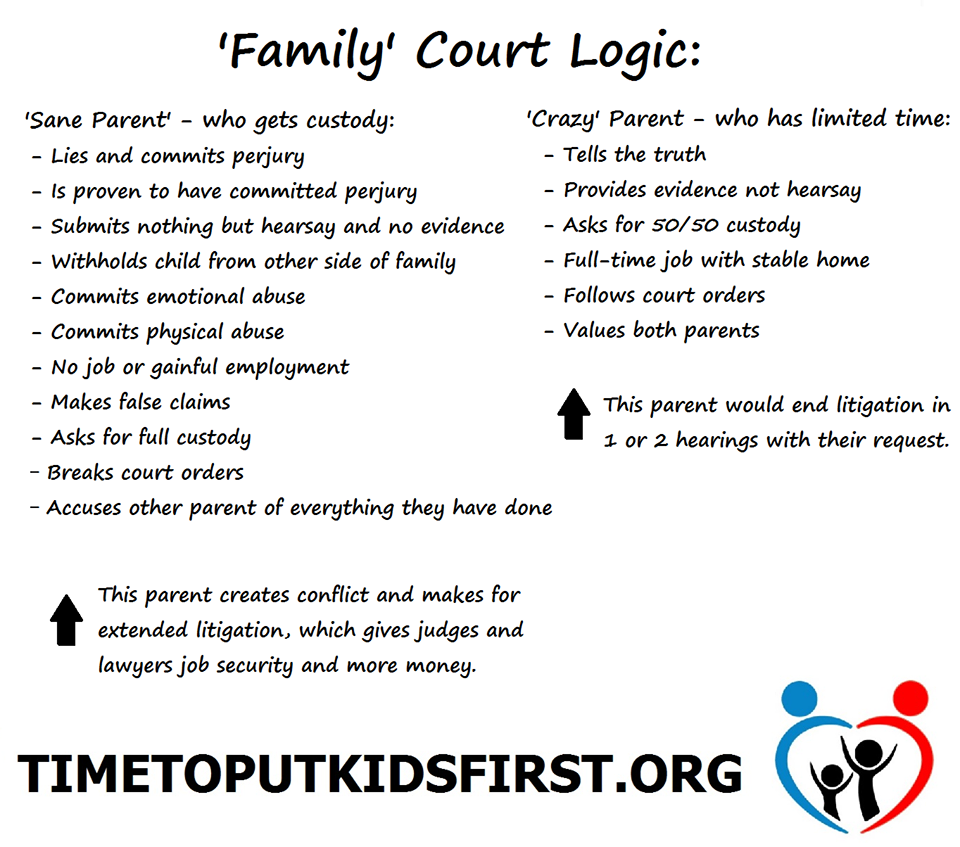 You Want Family Law Reforms HereS One Thing That Needs To Happen