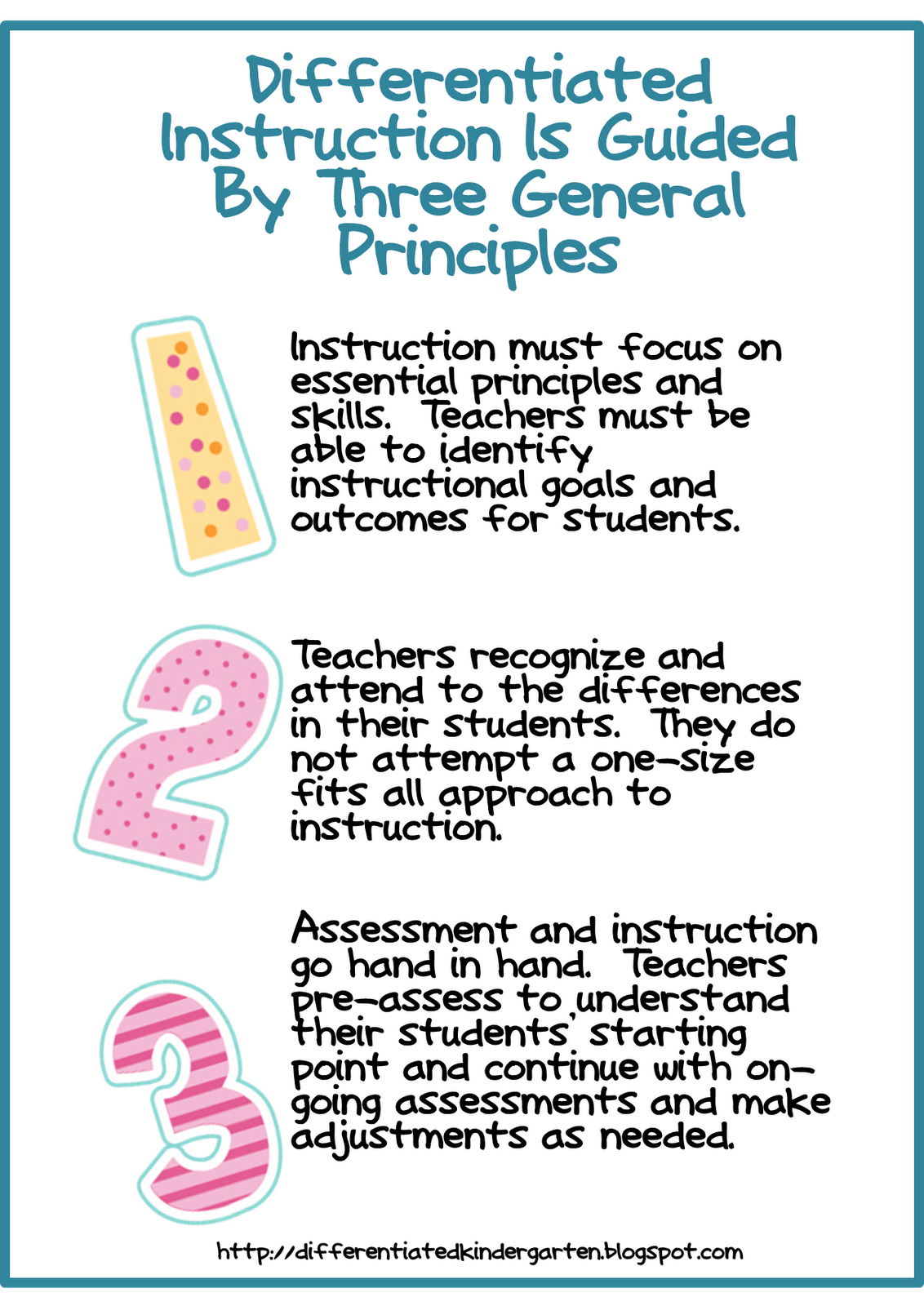 Guidelines For Differentiating And The Common Core Along With A
